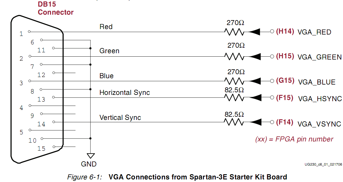 Vga Port Diagram Download Wiring Diagrams